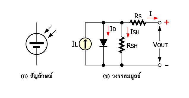 solar-Symbol