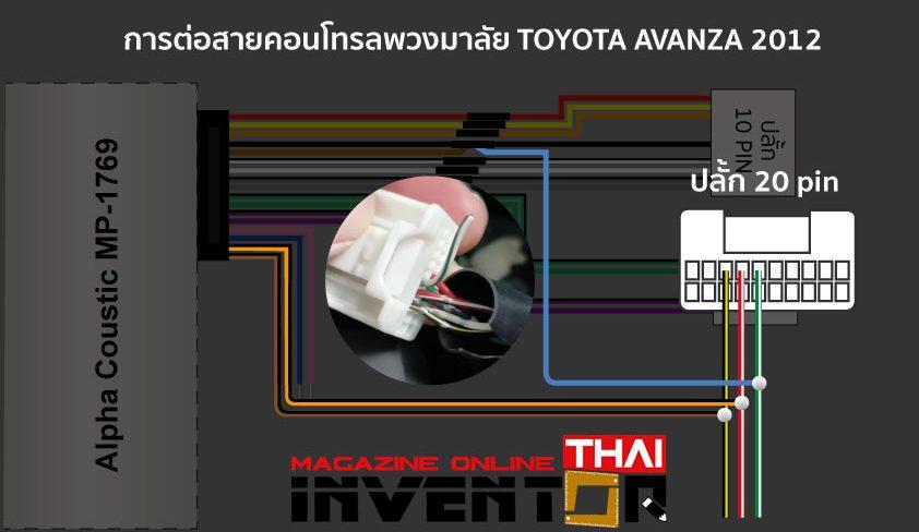 แบบการเชื่อมต่อสายวิทยุรถยนต์แบบ 2DIN กับปลั้กตรงรุ่นของ Toyota Avanza 2012